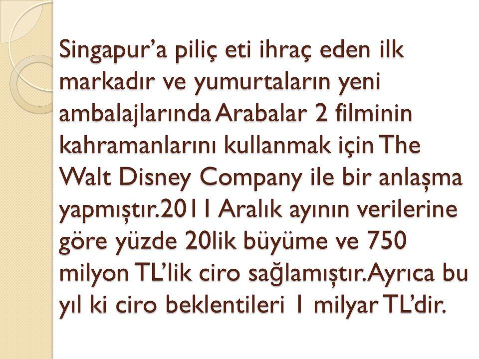 Singapur'a piliç eti ihraç eden ilk markadır ve yumurtaların yeni ambalajlarında Arabalar 2 filminin kahramanlarını kullanmak için The Walt Disney Company ile bir anlaşma yapmıştır.2011 Aralık ayının verilerine göre yüzde 20lik büyüme ve 750 milyon TL'lik ciro sa ğ lamıştır.Ayrıca bu yıl ki ciro beklentileri 1 milyar TL'dir.