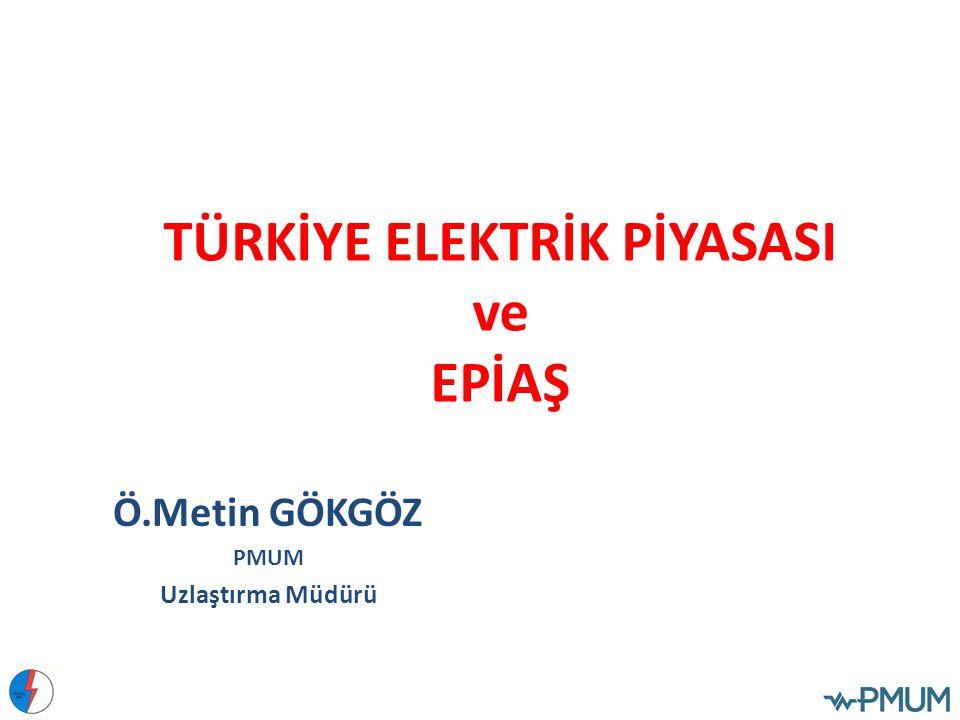 Elektrik Sektörü Reformu Kilometretaşları Gün Öncesi Planlama Elektrik Piyasası Kanunu (No:4628) 3096 Sayılı Kanun Strateji Dokümanı DUY 1984 1994 2001 2006 1997 20032004 YİD Kanunu (No: 3996) Yİ Kanunu (No: 4283) Mali Uzlaştırma Tebliği Nihai DUY Dengeleme Piyasası EPDK TEK TEAŞ TEDA Ş EÜAŞ TEİAŞ TETA Ş 2009 Dengeleme Güç Piyasası Gün Öncesi Piyasası 2011 2012 Otomatik Sayaç Okuma 2013 Elektrik Piyasası Kanunu (No:6446)