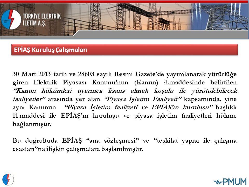"""30 Mart 2013 tarih ve 28603 sayılı Resmi Gazete'de yayımlanarak yürürlüğe giren Elektrik Piyasası Kanunu'nun (Kanun) 4.maddesinde belirtilen """"Kanun hü"""