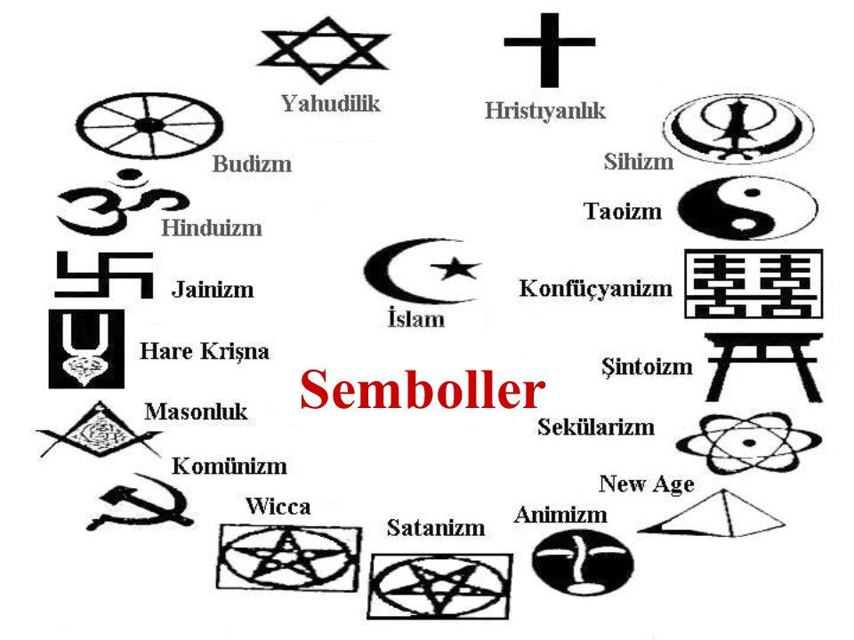 Dinlerin dağılımı Hristıyanlık İslamiyet Budizm Hinduizm İslamiyet