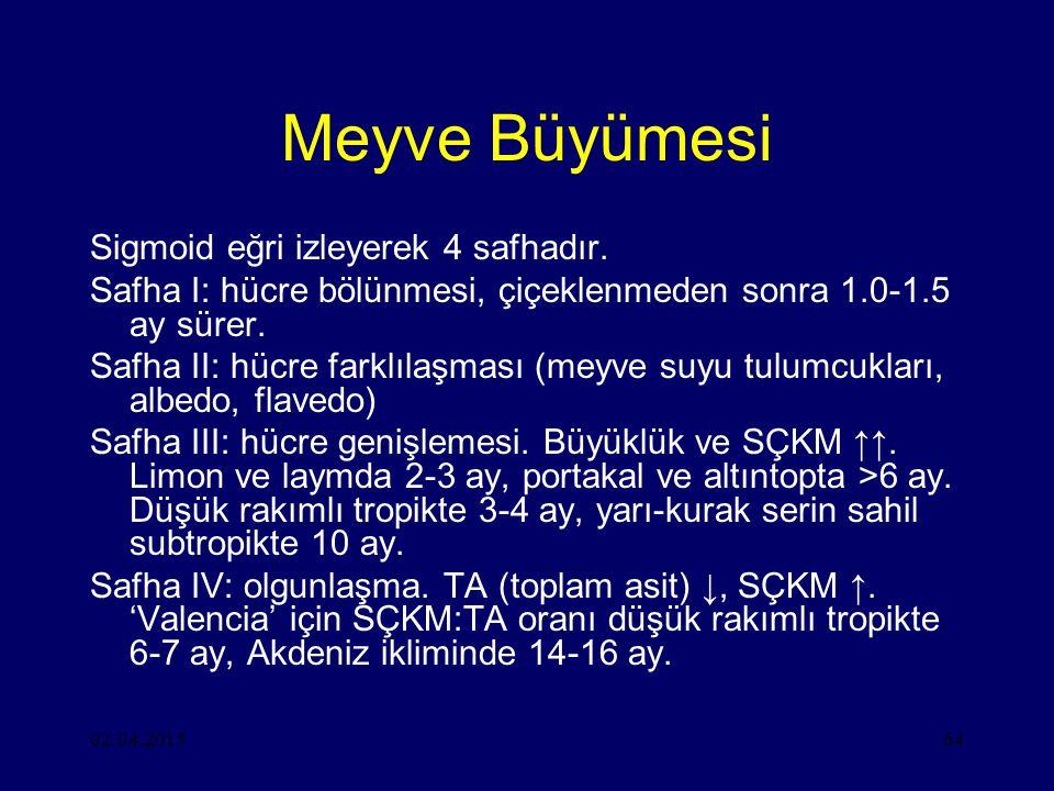 02.04.201564 Meyve Büyümesi Sigmoid eğri izleyerek 4 safhadır.