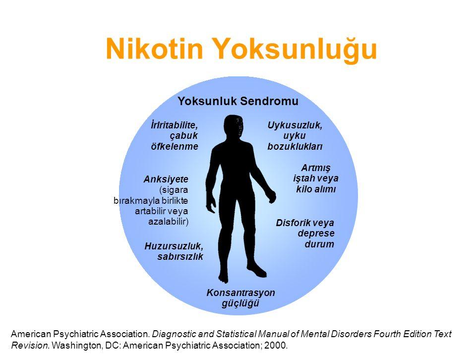 Huzursuzluk, sabırsızlık Artmış iştah veya kilo alımı Yoksunluk Sendromu Anksiyete (sigara bırakmayla birlikte artabilir veya azalabilir) Disforik vey