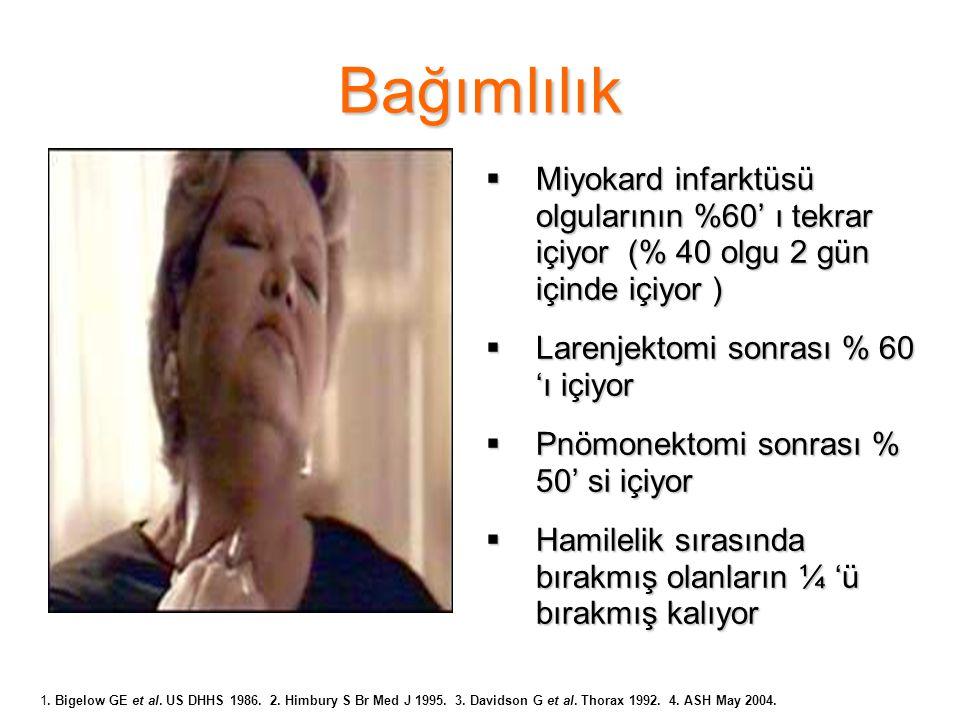 Bağımlılık  Miyokard infarktüsü olgularının %60' ı tekrar içiyor (% 40 olgu 2 gün içinde içiyor )  Larenjektomi sonrası % 60 'ı içiyor  Pnömonektom