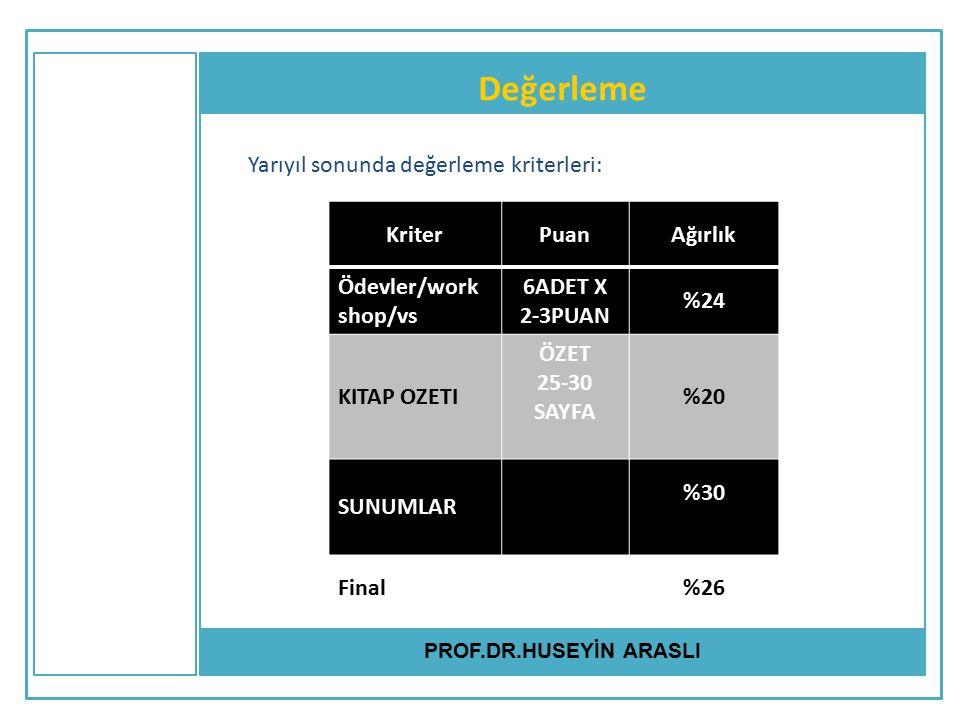 Değerleme PROF.DR.HUSEYİN ARASLI Yarıyıl sonunda değerleme kriterleri: KriterPuanAğırlık Ödevler/work shop/vs 6ADET X 2-3PUAN %24 KITAP OZETI ÖZET 25-