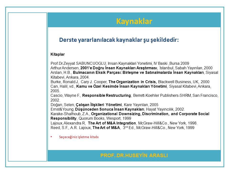 Kaynaklar PROF..DR.HUSEYİN ARASLI Derste yararlanılacak kaynaklar şu şekildedir: Kitaplar Prof.Dr.Zeyyat SABUNCUOGLU, Insan Kaynaklari Yonetimi, IV Ba