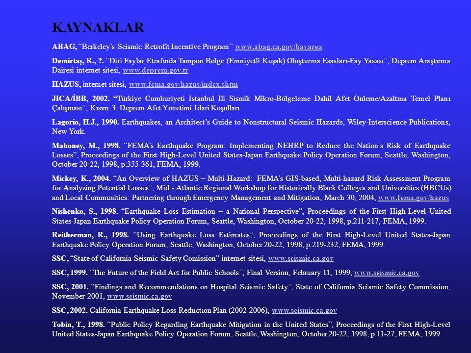 "ABAG, ""Berkeley's Seismic Retrofit Incentive Program"" www.abag.ca.gov/bayareawww.abag.ca.gov/bayarea Demirtaş, R., ?. ""Diri Faylar Etrafında Tampon Bö"
