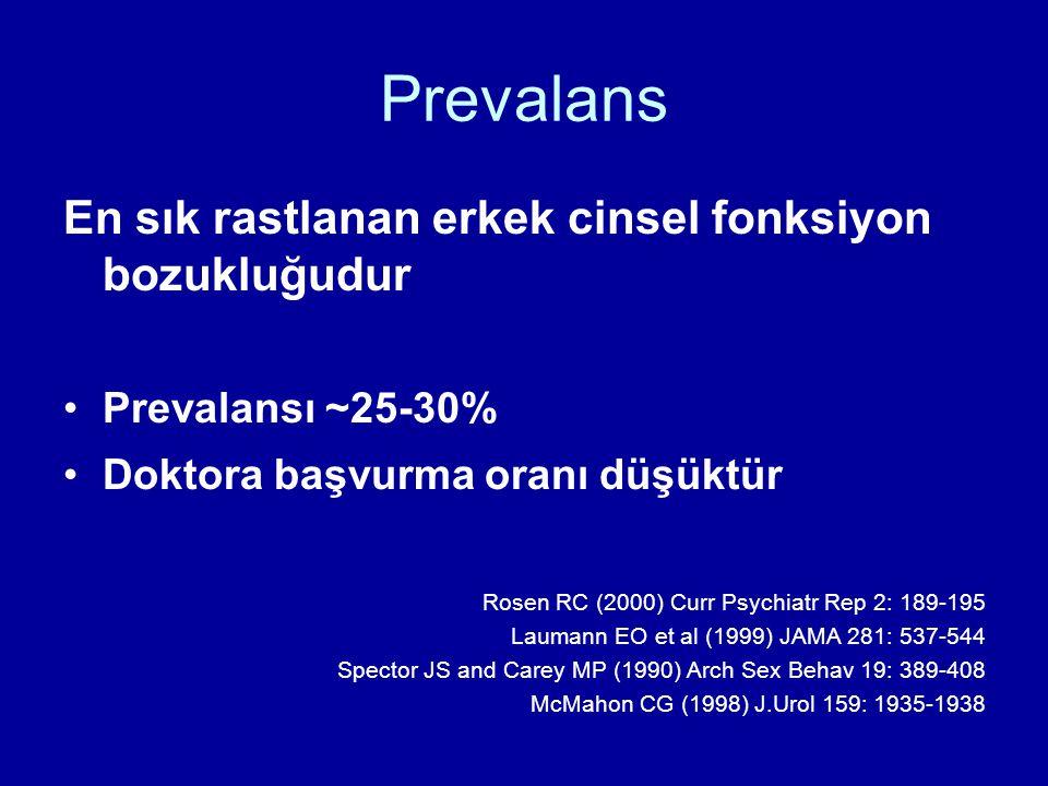 Prevalans En sık rastlanan erkek cinsel fonksiyon bozukluğudur Prevalansı ~25-30% Doktora başvurma oranı düşüktür Rosen RC (2000) Curr Psychiatr Rep 2