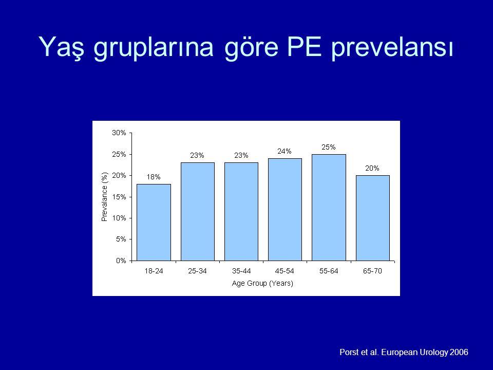 Yaş gruplarına göre PE prevelansı Porst et al. European Urology 2006