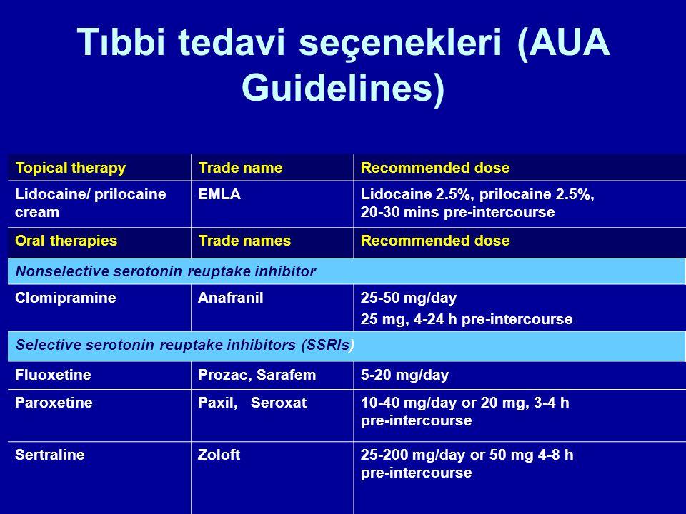 Tıbbi tedavi seçenekleri (AUA Guidelines) Topical therapyTrade nameRecommended dose Lidocaine/ prilocaine cream EMLALidocaine 2.5%, prilocaine 2.5%, 2