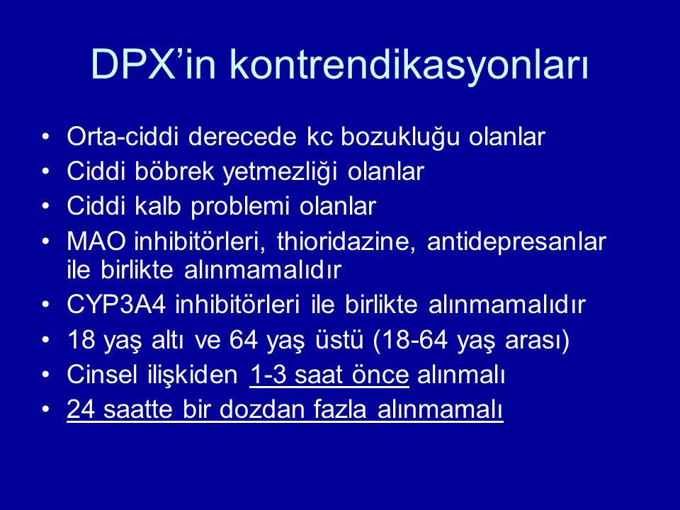 DPX'in kontrendikasyonları Orta-ciddi derecede kc bozukluğu olanlar Ciddi böbrek yetmezliği olanlar Ciddi kalb problemi olanlar MAO inhibitörleri, thi