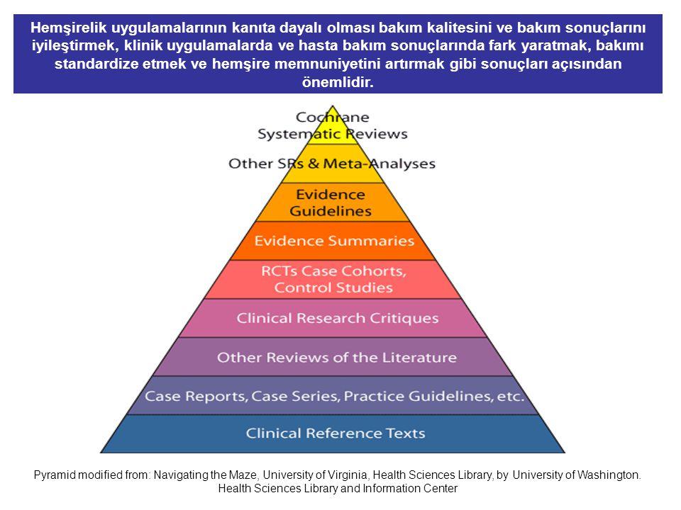 Kanıta dayalı uygulamada sistematik incelemeler, klinik rehberler ve protokoller kullanılır.