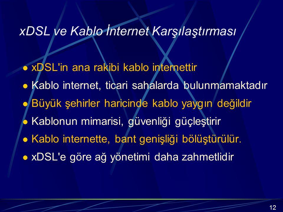 xDSL ve Kablo İnternet Karşılaştırması xDSL in ana rakibi kablo internettir Kablo internet, ticari sahalarda bulunmamaktadır Büyük şehirler haricinde kablo yaygın değildir Kablonun mimarisi, güvenliği güçleştirir Kablo internette, bant genişliği bölüştürülür.
