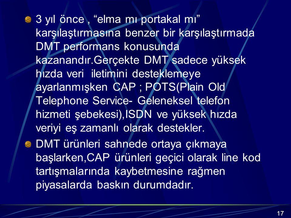 3 yıl önce, elma mı portakal mı karşılaştırmasına benzer bir karşılaştırmada DMT performans konusunda kazanandır.Gerçekte DMT sadece yüksek hızda veri iletimini desteklemeye ayarlanmışken CAP ; POTS(Plain Old Telephone Service- Geleneksel telefon hizmeti şebekesi),ISDN ve yüksek hızda veriyi eş zamanlı olarak destekler.