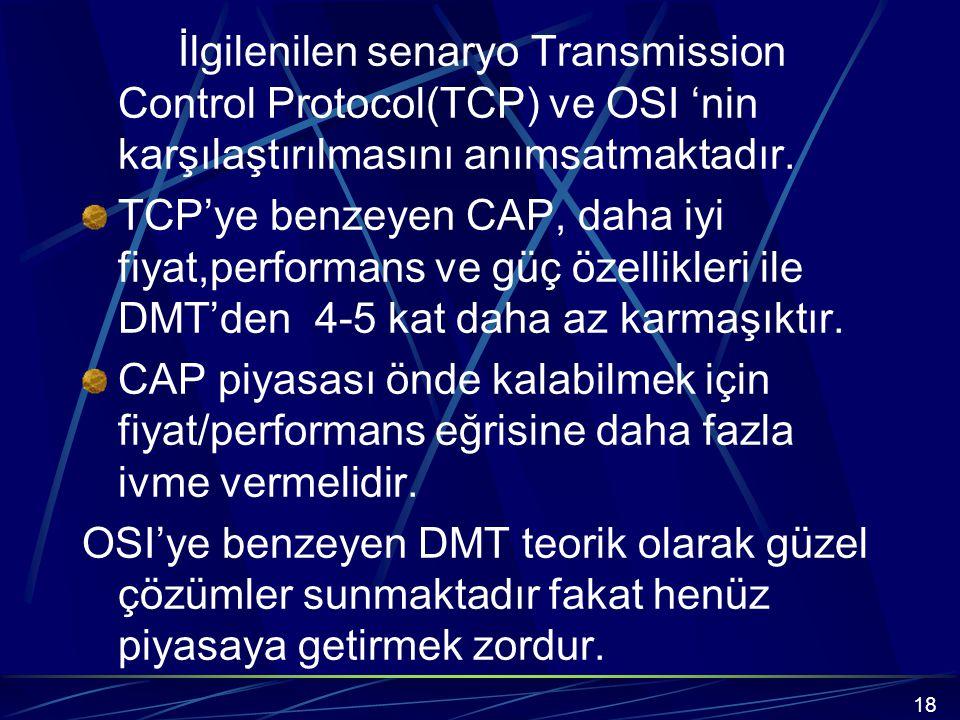 İlgilenilen senaryo Transmission Control Protocol(TCP) ve OSI 'nin karşılaştırılmasını anımsatmaktadır.
