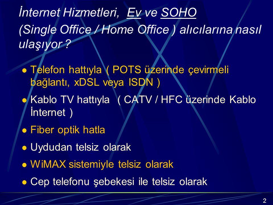 İnternet Hizmetleri, Ev ve SOHO (Single Office / Home Office ) alıcılarına nasıl ulaşıyor .