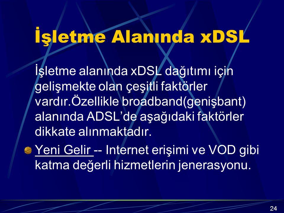İşletme Alanında xDSL İşletme alanında xDSL dağıtımı için gelişmekte olan çeşitli faktörler vardır.Özellikle broadband(genişbant) alanında ADSL'de aşağıdaki faktörler dikkate alınmaktadır.