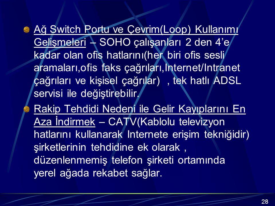 Ağ Switch Portu ve Çevrim(Loop) Kullanımı Gelişmeleri – SOHO çalışanları 2 den 4'e kadar olan ofis hatlarını(her biri ofis sesli aramaları,ofis faks çağrıları,Internet/Intranet çağrıları ve kişisel çağrılar), tek hatlı ADSL servisi ile değiştirebilir.