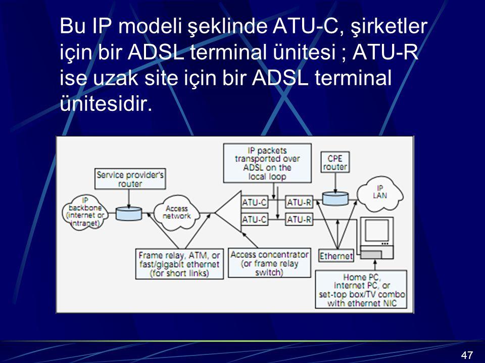 Bu IP modeli şeklinde ATU-C, şirketler için bir ADSL terminal ünitesi ; ATU-R ise uzak site için bir ADSL terminal ünitesidir.