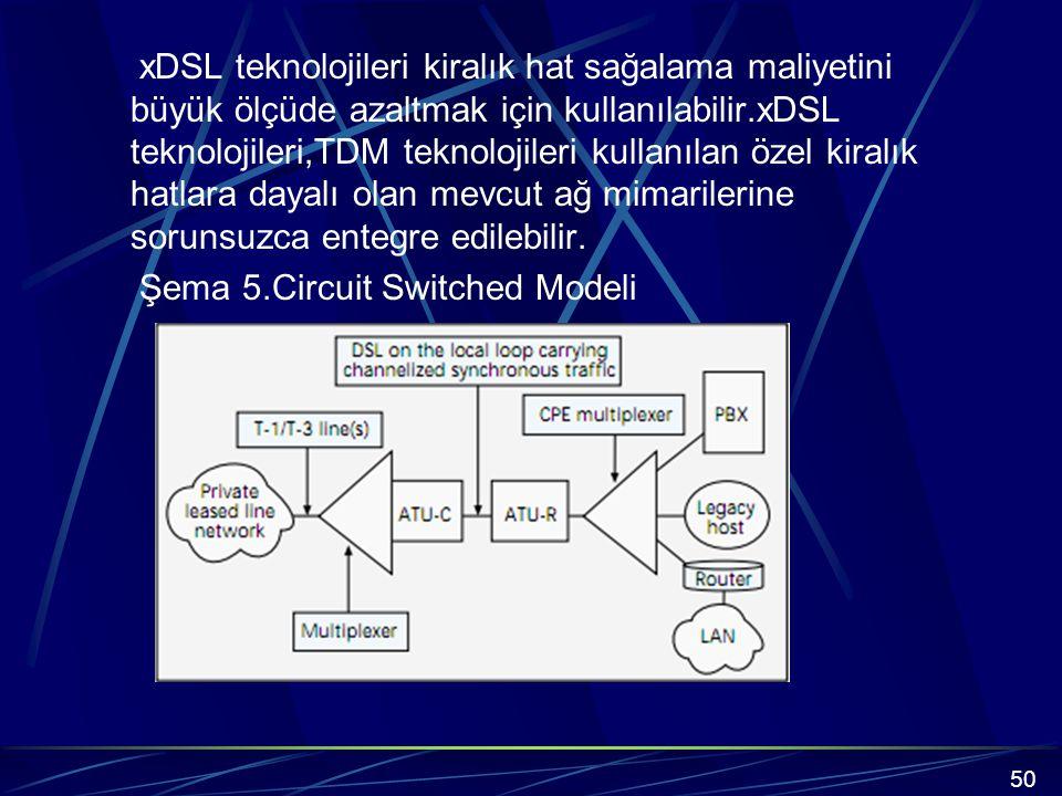xDSL teknolojileri kiralık hat sağalama maliyetini büyük ölçüde azaltmak için kullanılabilir.xDSL teknolojileri,TDM teknolojileri kullanılan özel kiralık hatlara dayalı olan mevcut ağ mimarilerine sorunsuzca entegre edilebilir.