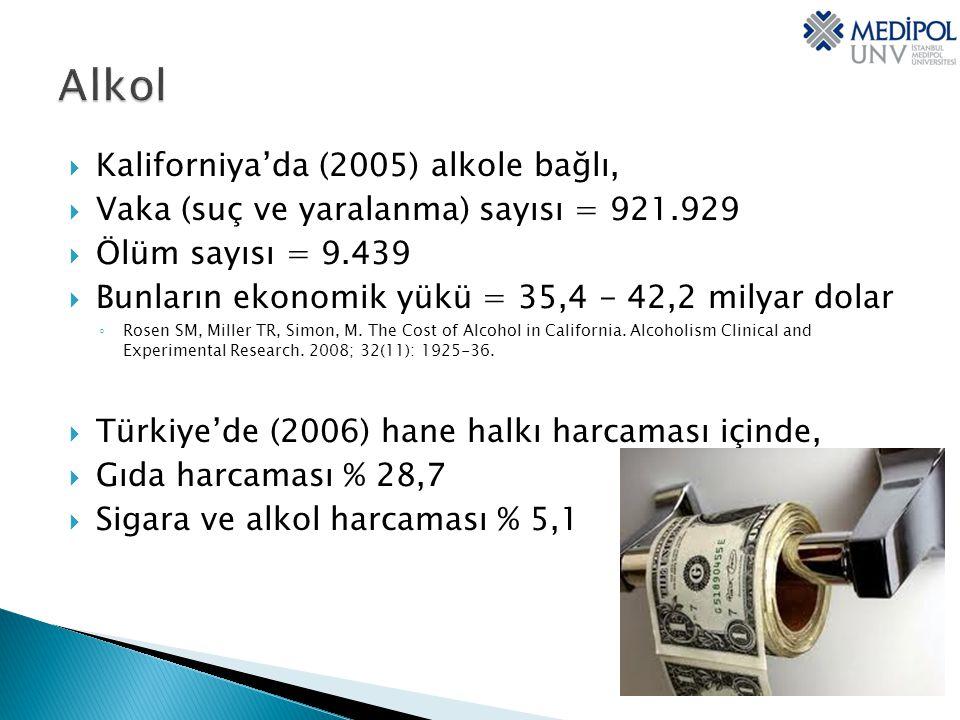  Kaliforniya'da (2005) alkole bağlı,  Vaka (suç ve yaralanma) sayısı = 921.929  Ölüm sayısı = 9.439  Bunların ekonomik yükü = 35,4 - 42,2 milyar dolar ◦ Rosen SM, Miller TR, Simon, M.