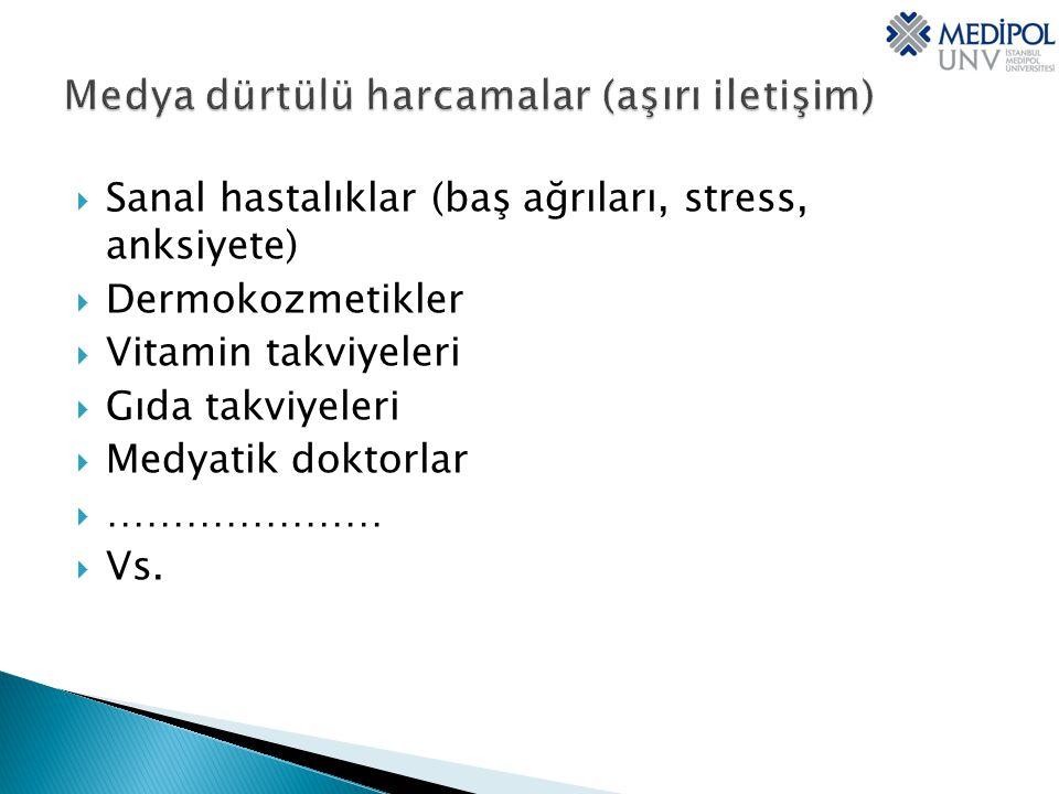 Sanal hastalıklar (baş ağrıları, stress, anksiyete)  Dermokozmetikler  Vitamin takviyeleri  Gıda takviyeleri  Medyatik doktorlar  …………………  Vs.