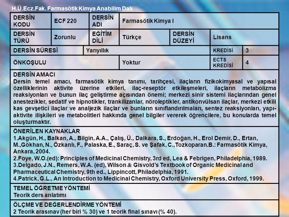 DERSİN İÇERİĞİ DERS PROGRAMI 1.