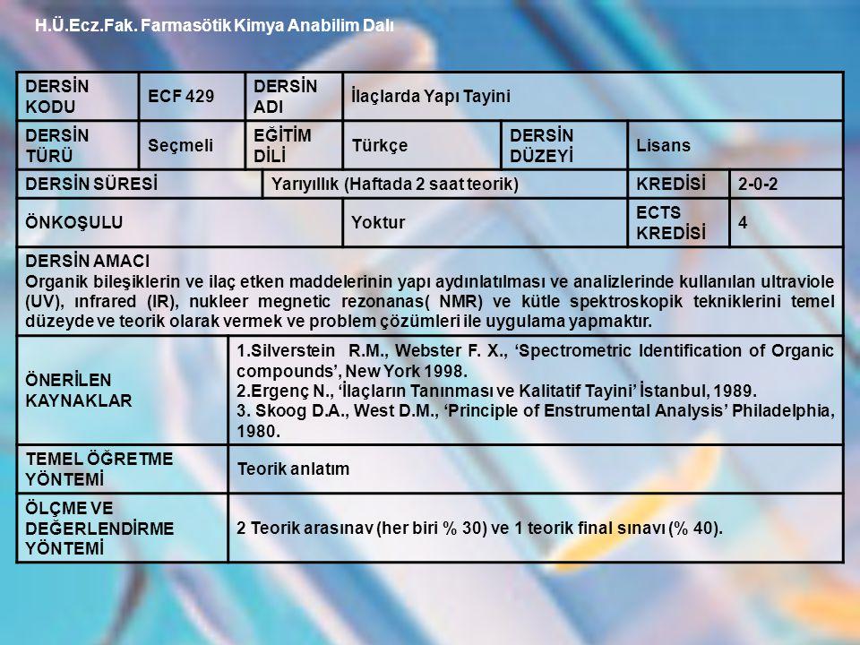 H.Ü.Ecz.Fak.Farmasötik Kimya Anabilim Dalı DERSİN İÇERİĞİ DERS PROGRAMI 1.