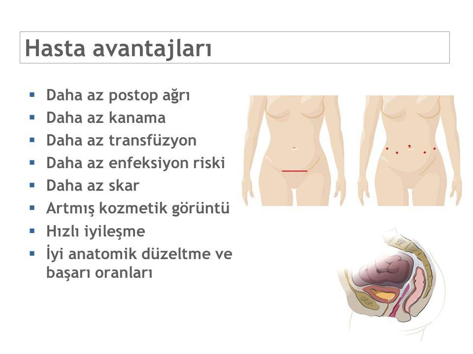 Hasta avantajları  Daha az postop ağrı  Daha az kanama  Daha az transfüzyon  Daha az enfeksiyon riski  Daha az skar  Artmış kozmetik görüntü  H