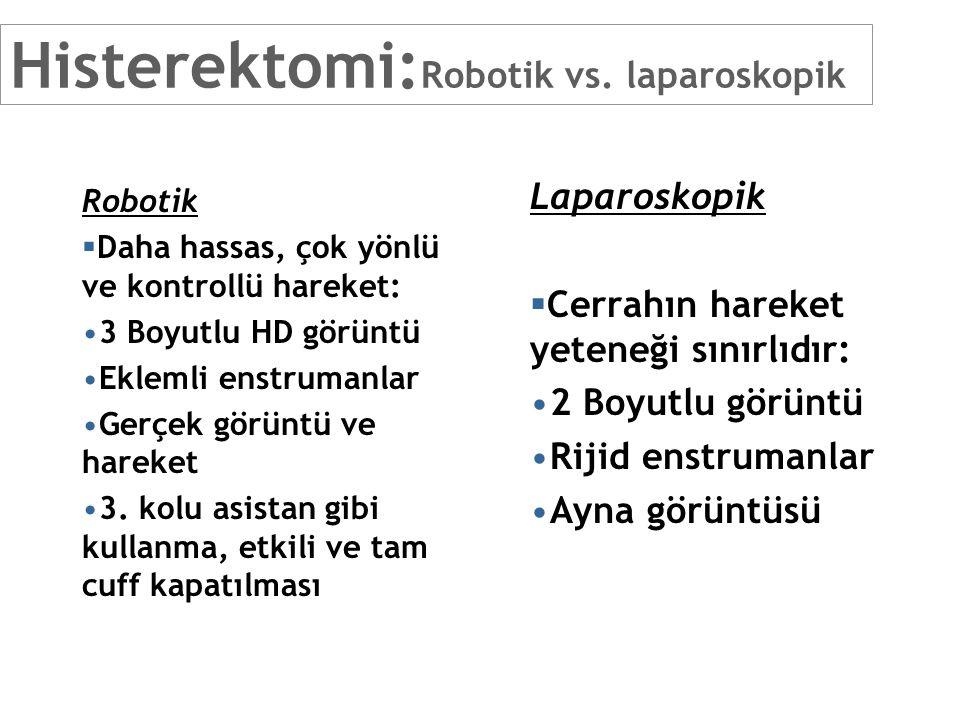 Histerektomi: Robotik vs. laparoskopik Robotik  Daha hassas, çok yönlü ve kontrollü hareket: 3 Boyutlu HD görüntü Eklemli enstrumanlar Gerçek görüntü