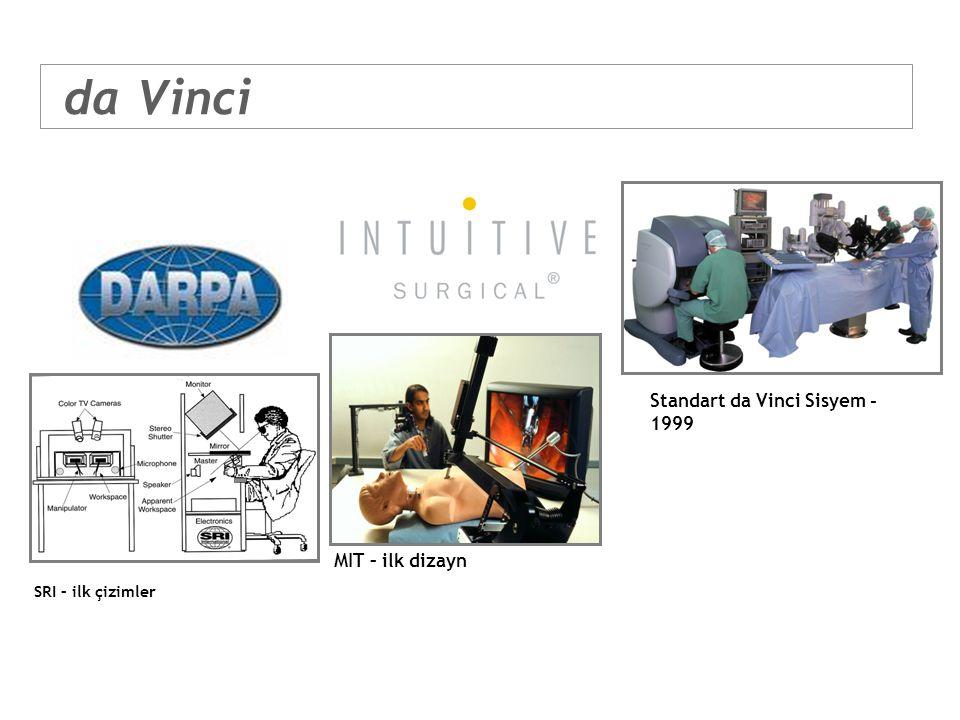 da Vinci SRI – ilk çizimler MIT – ilk dizayn Standart da Vinci Sisyem - 1999