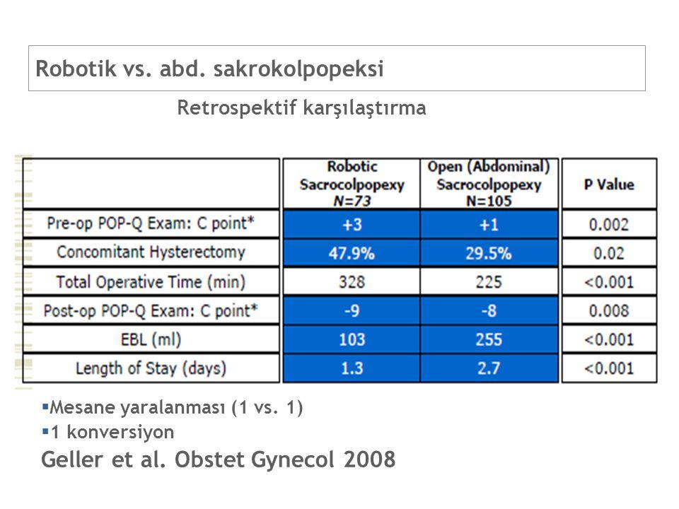 Robotik vs. abd. sakrokolpopeksi Retrospektif karşılaştırma  Daha iyi destek(C noktası) (-9 vs. -8)  Mesane yaralanması (1 vs. 1)  1 konversiyon Ge