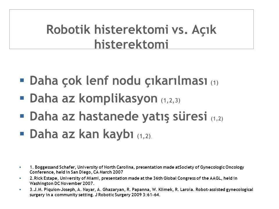 Robotik histerektomi vs. Açık histerektomi  Daha çok lenf nodu çıkarılması (1)  Daha az komplikasyon (1,2,3)  Daha az hastanede yatış süresi (1,2)