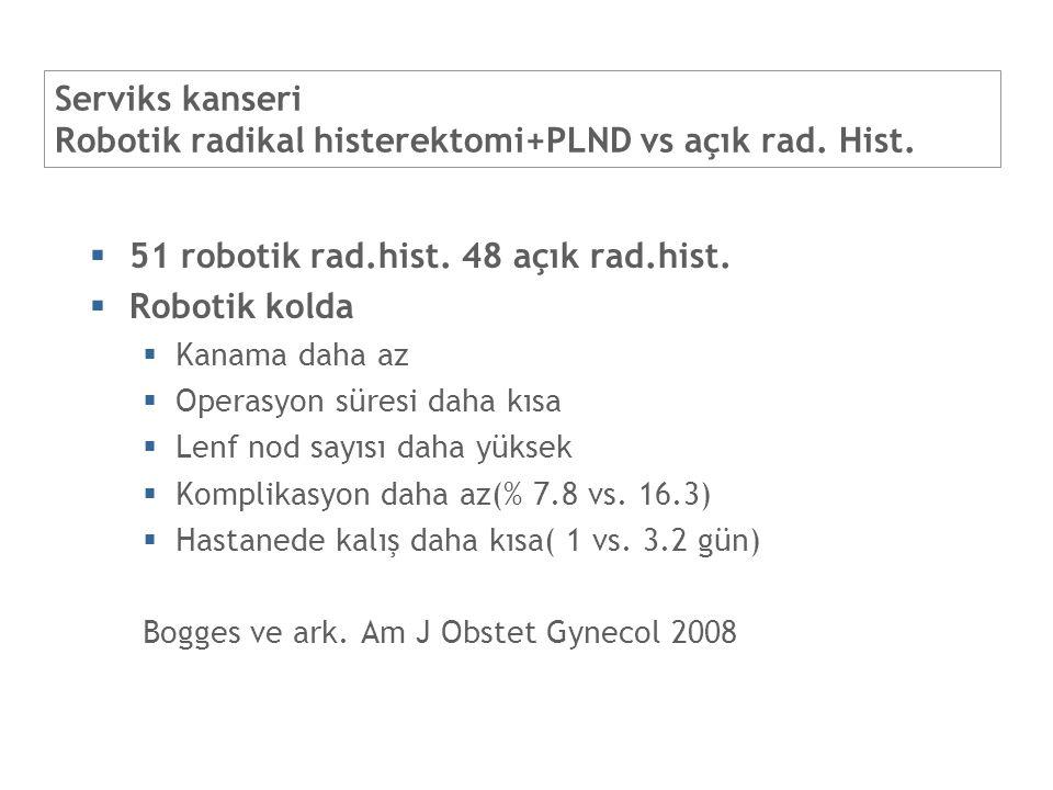 Serviks kanseri Robotik radikal histerektomi+PLND vs açık rad. Hist.  51 robotik rad.hist. 48 açık rad.hist.  Robotik kolda  Kanama daha az  Opera