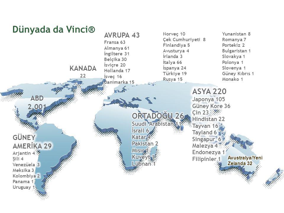 Dünyada da Vinci® ABD 2,001 ABD 2,001 KANADA 22 AVRUPA 43 Fransa 63 Almanya 61 İngiltere 31 Belçika 30 İsviçre 20 Hollanda 17 İsveç 16 Danimarka 15 No