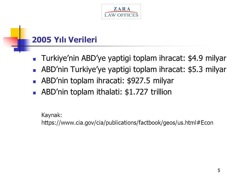 5 2005 Yılı Verileri Turkiye'nin ABD'ye yaptigi toplam ihracat: $4.9 milyar ABD'nin Turkiye'ye yaptigi toplam ihracat: $5.3 milyar ABD'nin toplam ihra