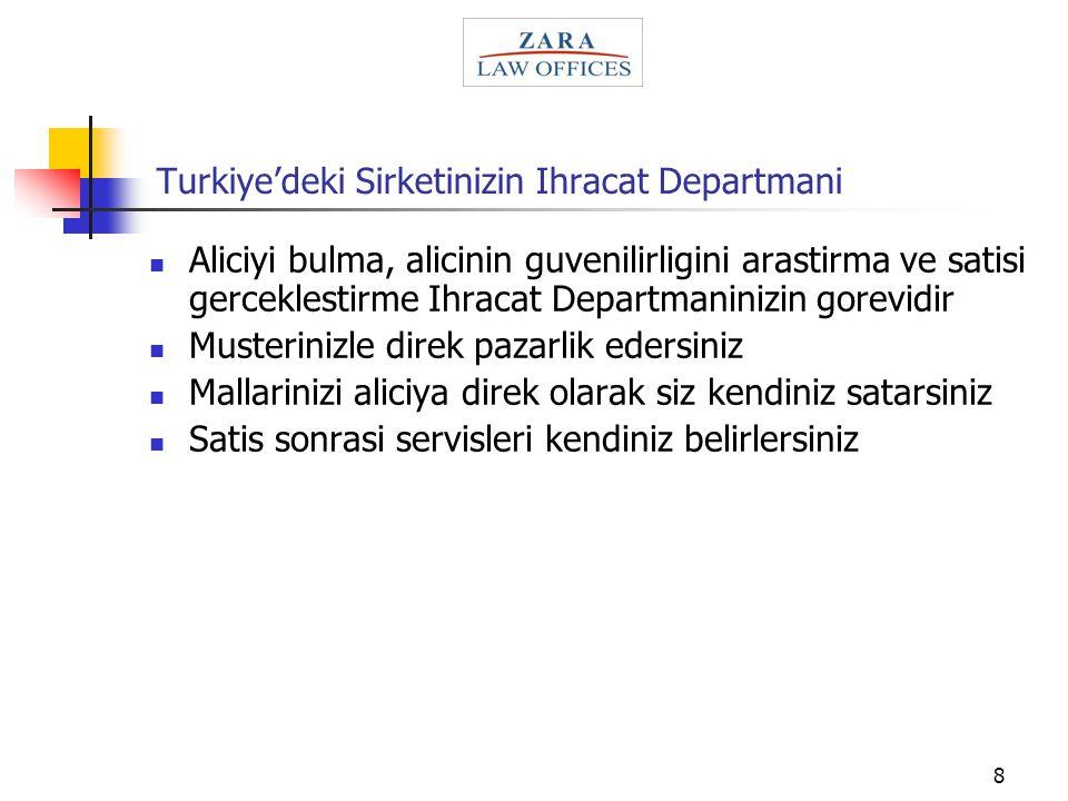 8 Turkiye'deki Sirketinizin Ihracat Departmani Aliciyi bulma, alicinin guvenilirligini arastirma ve satisi gerceklestirme Ihracat Departmaninizin gore