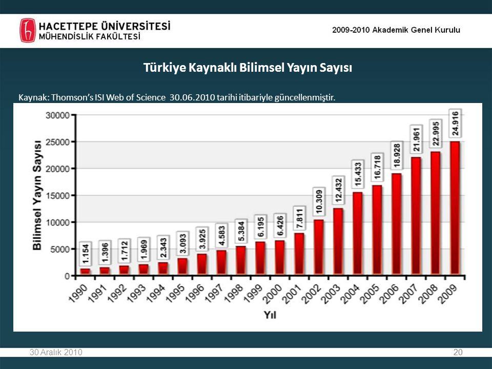 2030 Aralık 201020 Türkiye Kaynaklı Bilimsel Yayın Sayısı Kaynak: Thomson's ISI Web of Science 30.06.2010 tarihi itibariyle güncellenmiştir.