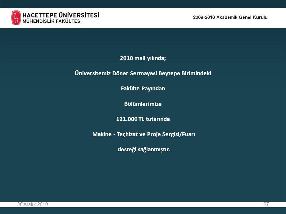 27 2010 mali yılında; Üniversitemiz Döner Sermayesi Beytepe Birimindeki Fakülte Payından Bölümlerimize 121.000 TL tutarında Makine - Teçhizat ve Proje