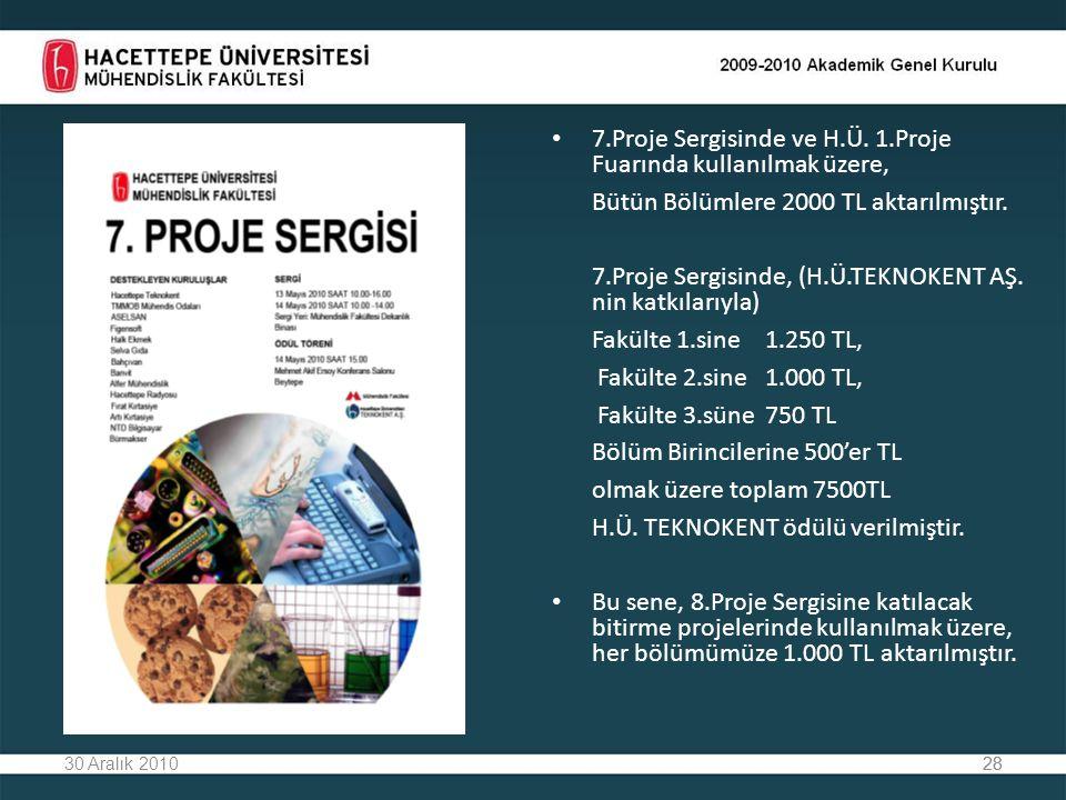 2830 Aralık 201028 7.Proje Sergisinde ve H.Ü. 1.Proje Fuarında kullanılmak üzere, Bütün Bölümlere 2000 TL aktarılmıştır. 7.Proje Sergisinde, (H.Ü.TEKN