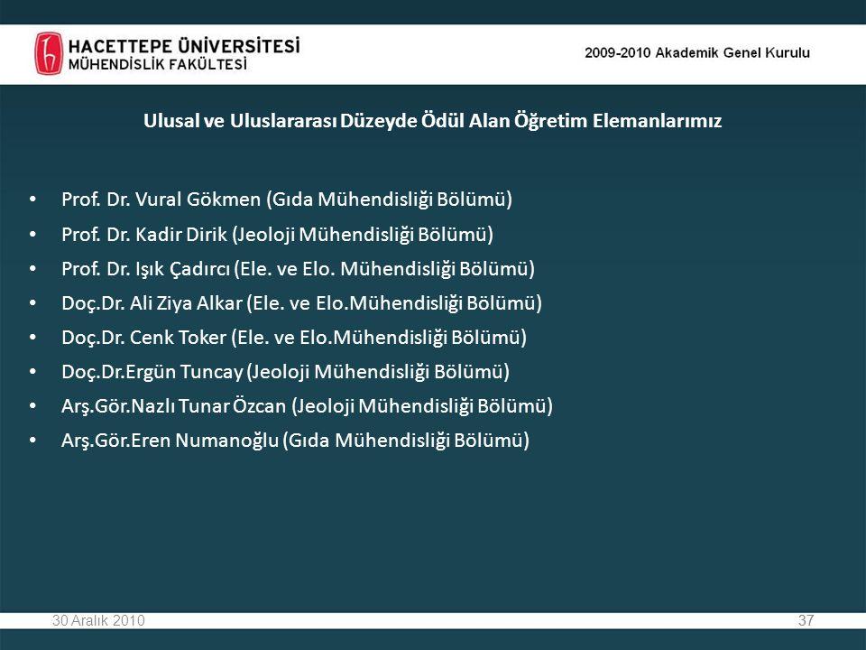 37 Ulusal ve Uluslararası Düzeyde Ödül Alan Öğretim Elemanlarımız Prof. Dr. Vural Gökmen (Gıda Mühendisliği Bölümü) Prof. Dr. Kadir Dirik (Jeoloji Müh