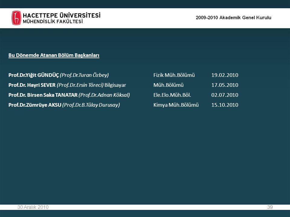 39 Bu Dönemde Atanan Bölüm Başkanları Prof.Dr.Yiğit GÜNDÜÇ (Prof.Dr.Turan Özbey) Fizik Müh.Bölümü19.02.2010 Prof.Dr.