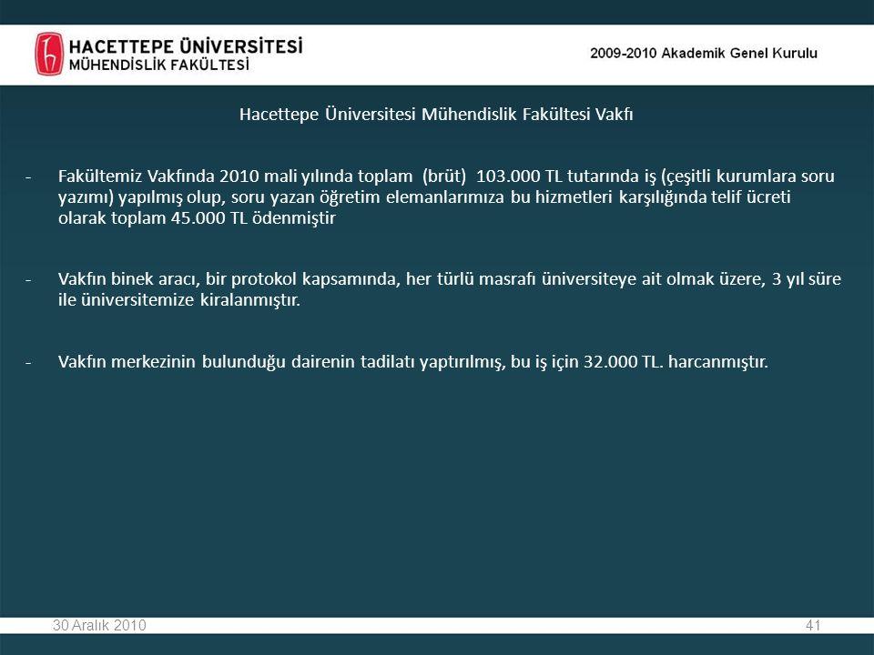 41 Hacettepe Üniversitesi Mühendislik Fakültesi Vakfı -Fakültemiz Vakfında 2010 mali yılında toplam (brüt) 103.000 TL tutarında iş (çeşitli kurumlara