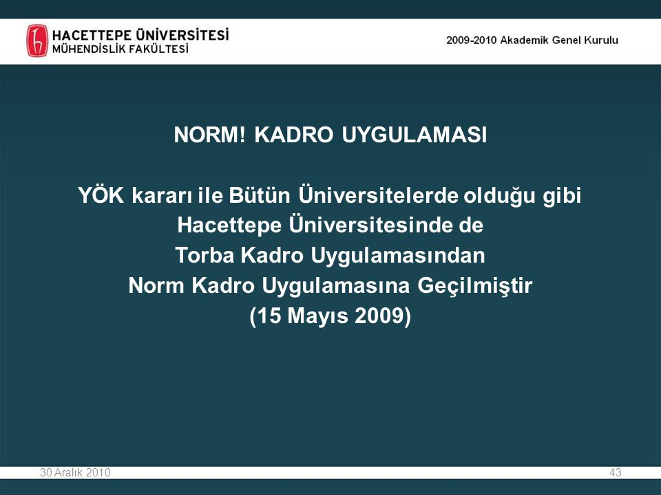 43 NORM.