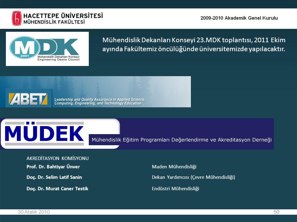 5030 Aralık 201050 Mühendislik Dekanları Konseyi 23.MDK toplantısı, 2011 Ekim ayında Fakültemiz öncülüğünde üniversitemizde yapılacaktır.