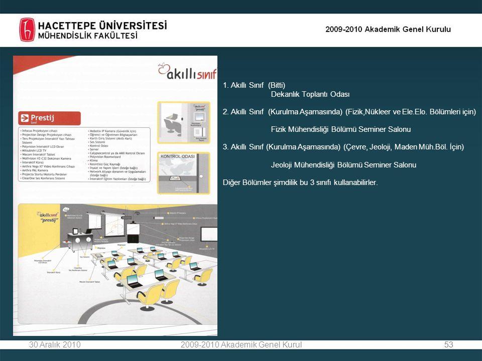 5330 Aralık 20102009-2010 Akademik Genel Kurul53 1.