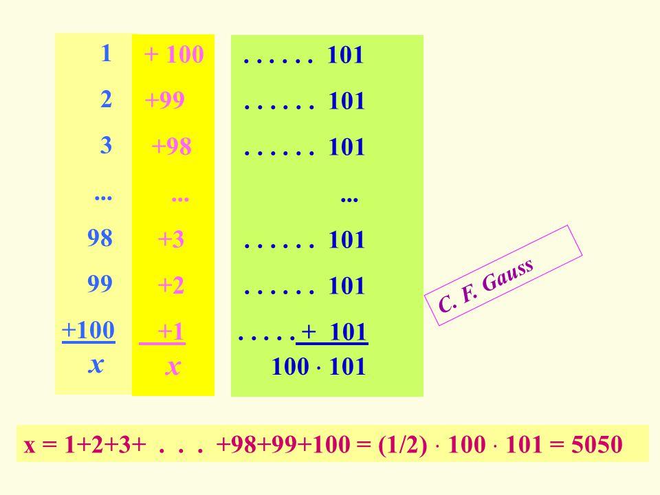 Aritmetikte Resimle İspat Örnekleri 1+2+3+... +98+99+100 = ?