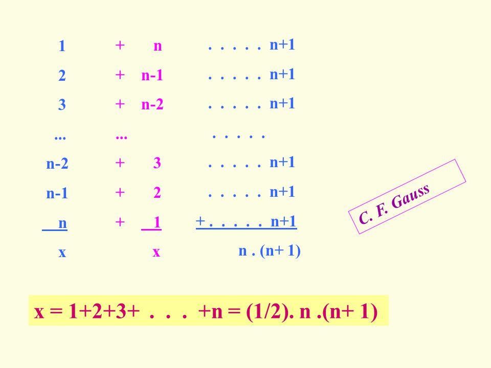 1 2 3... 98 99 +100 x + 100 +99 +98... +3 +2 +1 x...... 101...... 101...... 101......... 101...... 101..... + 101 100  101 x = 1+2+3+... +98+99+100 =