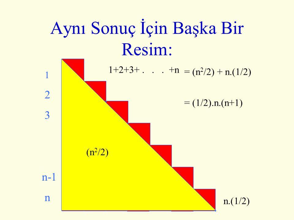 1 2 3 n-1 n 1 2 3 n-1 n n+1 x = 1+2+3+... +n = (1/2).n.(n+1) Bu ispatın eski Yunan'da bilindiği söylenir...