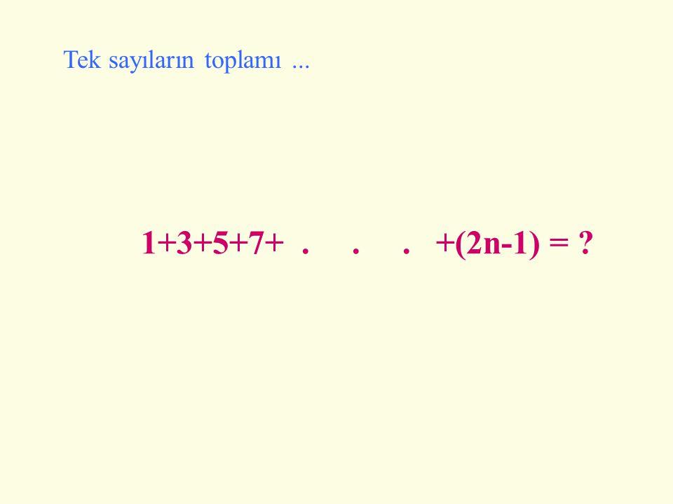 n.(1/2) Aynı Sonuç İçin Başka Bir Resim: 1 2 3 n-1 n 1+2+3+... +n = (1/2).n.(n+1) = (n 2 /2) + n.(1/2) (n 2 /2)