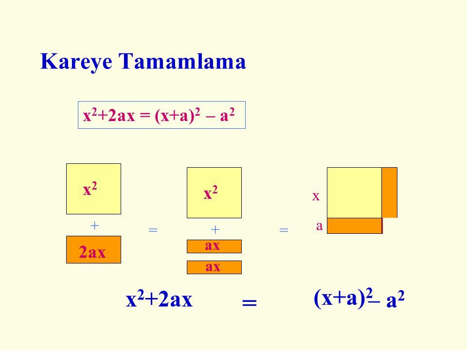 1+3+5+7+... +(2n-1) = (1/4).(2n) 2 =n 2